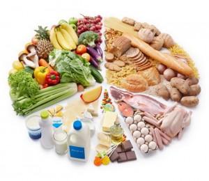 Разнообразный и полезный рацион питания при псориазе