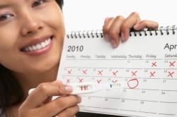 Определение овуляции по календарю