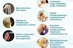 Методы борьбы с гипергидрозом