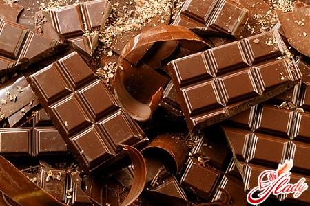 Проблема аллергии на шоколад