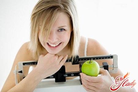 яблочная диета минус 10 кг